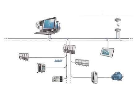 自動化控製係統
